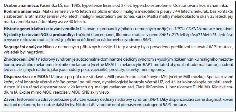 Kazuistika 5. Kazuistika pacientky s <em>BAP1</em> mutací.