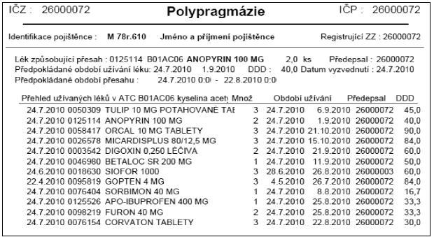 Polypragmazie