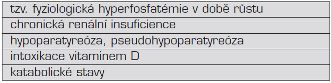 Etiologie hyperfosfatémie.