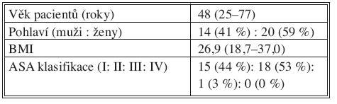 Demografické a klinické charakteristiky souboru dárců Tab. 1. Demographic and clinical characteristics of the donor group