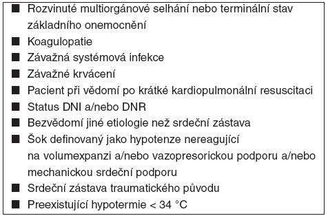 Kontraindikace terapeutické hypotermie