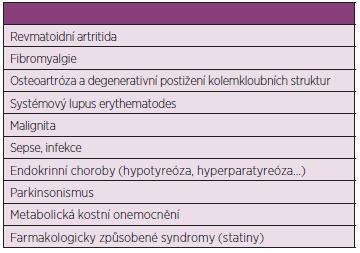 Diferenciální diagnostika PMR