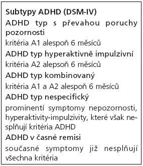 Klasifikace ADHD (DSM-IV) dle diagnostických kritérií.