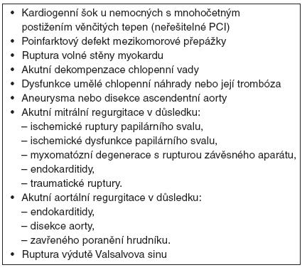 Příklady ASS indikované k chirurgické léčbě
