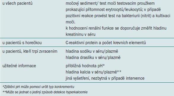 Biochemická analýza doporučovaná u pacientů s akutní příhodou.