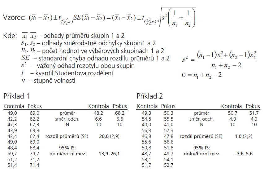 Příklad výpočtu intervalu spolehlivosti (IS) pro rozdíl odhadů aritmetického průměru.