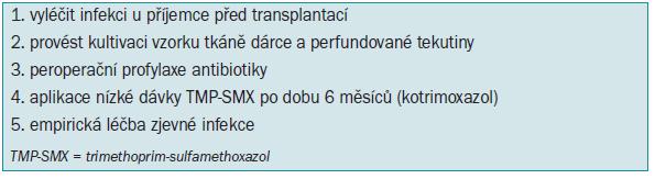 Doporučení pro prevenci a léčbu infekce močových cest při transplantaci ledviny.