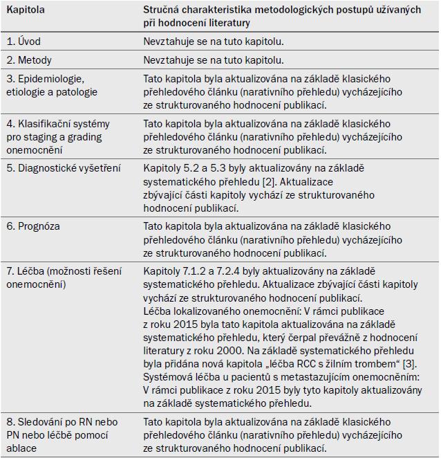 Charakteristika aktualizovaných částí a přehled metodologických postupů užívaných při hodnocení literatury.