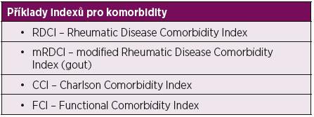 Příklady indexů pro komorbidity.
