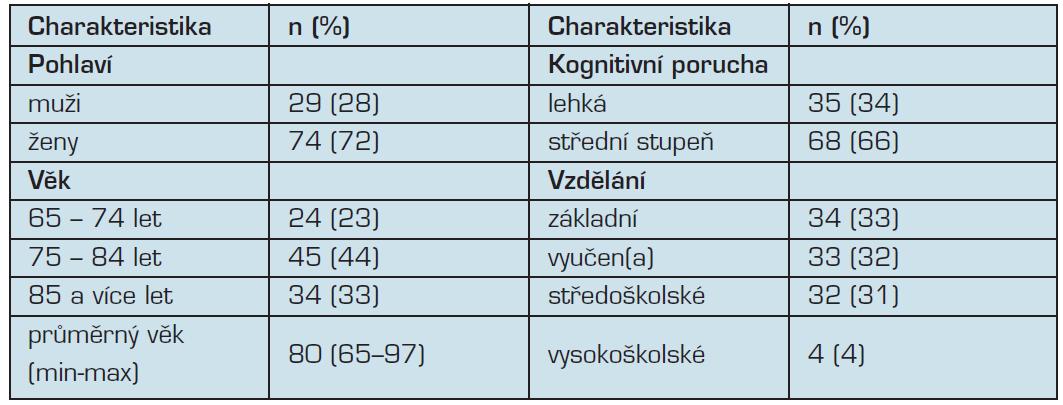 Sociodemografická charakteristika souboru