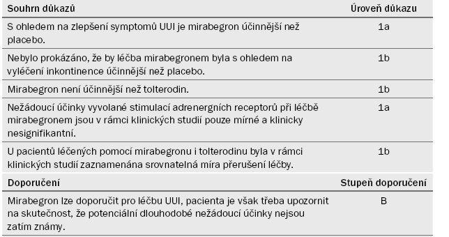 Souhrn důkazů a doporučení k části 4.2.6