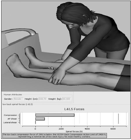 Pracovnice polohuje pacientovi dolní končetiny o vynakládané síle 146,6 N při manipulaci s pacientem o hmotnosti 65,6 kg