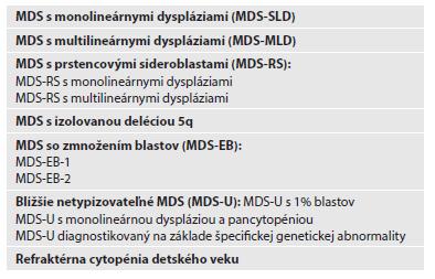 Schéma WHO klasifikácie Myelodysplastických syndrómov (MDS).