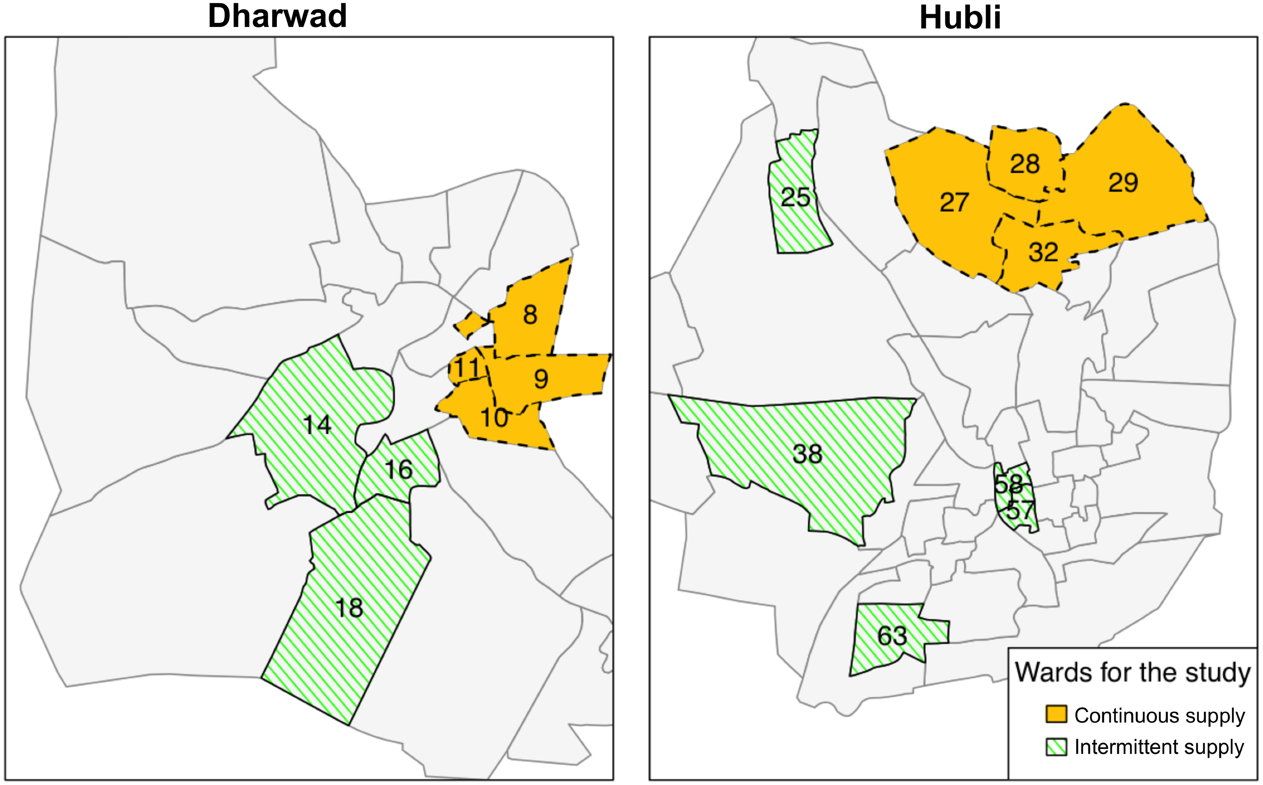 Study wards with intermittent and continuous supply in Hubli-Dharwad.