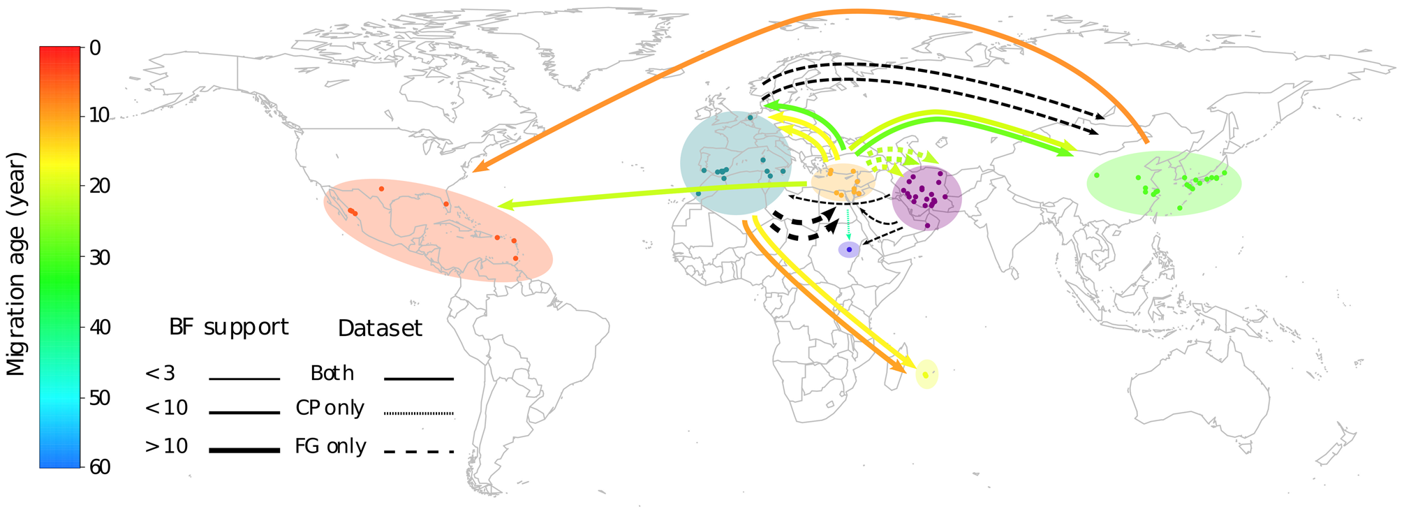 TYLCV migration events inferred using the coat protein (CP) and full genome (FG) datasets.