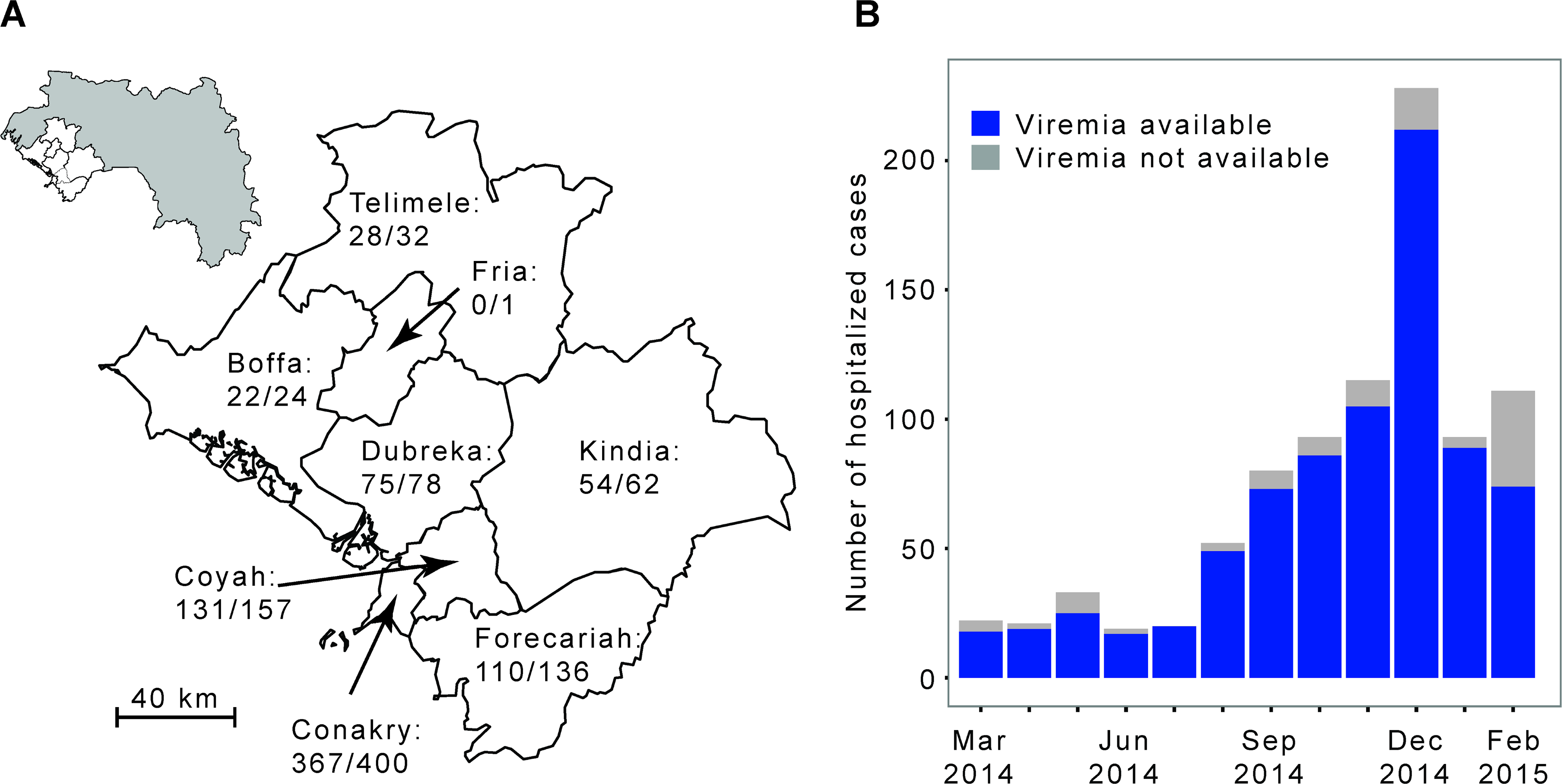 The Ebola virus disease epidemic in the Conakry area, Guinea, March 2014 to February 2015.