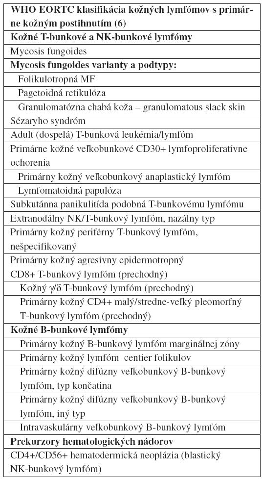 WHO-EORTC klasifikácia kožných lymfómov (6)