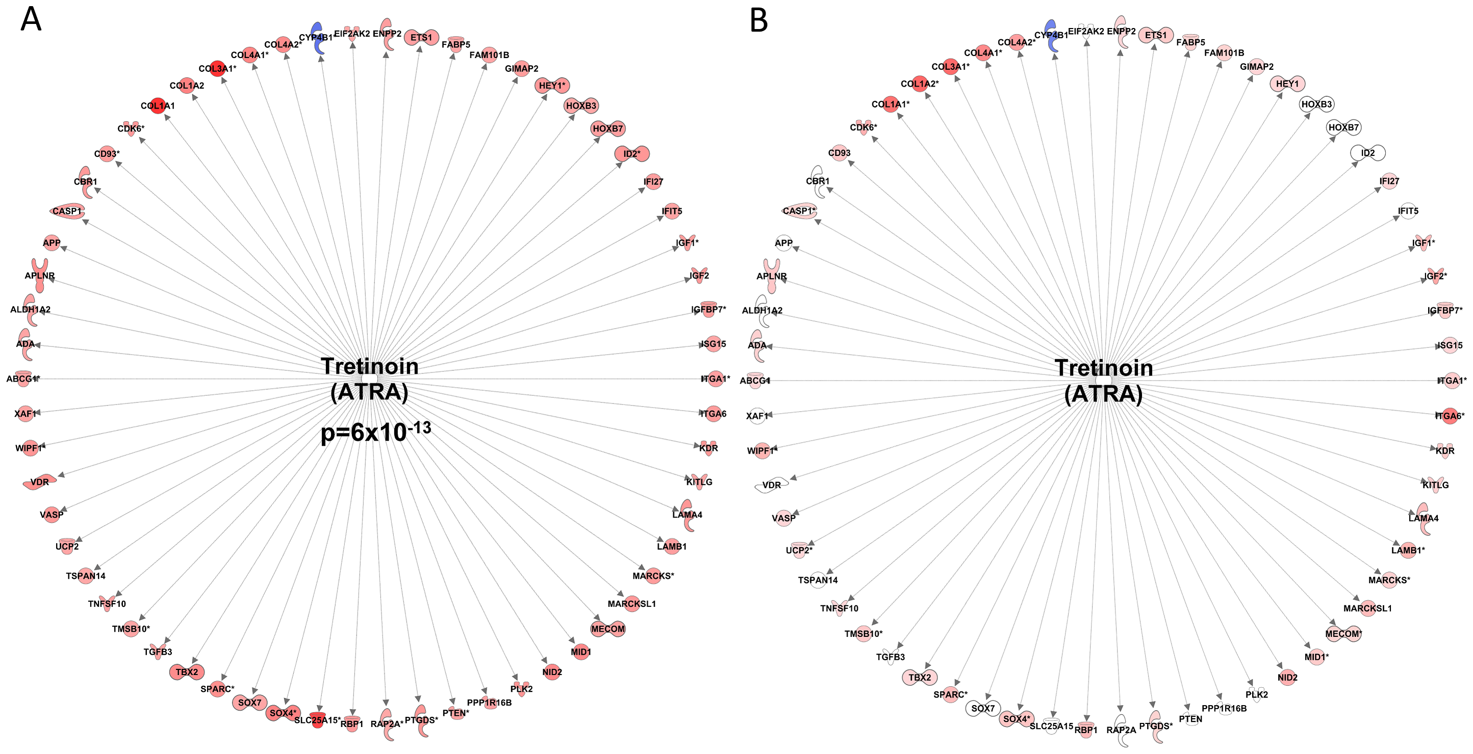 Resistance exercise training induces an all-trans retinoic acid differential gene expression signature that is common with endurance exercise training.