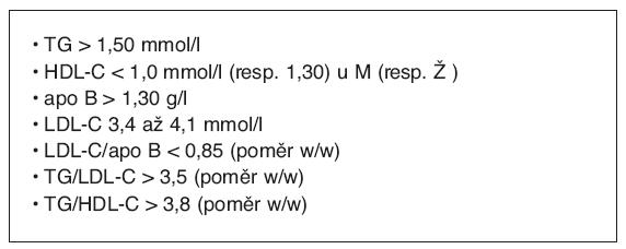 Nepřímá diagnostická kritéria fenotypu B velikosti LDL (převaha sd-LDL)