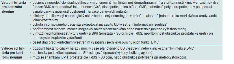 Vstupní a vylučovací kritéria pro kontrolní skupinu pacientů.
