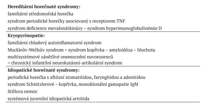 Monogenní autoinflamatorní syndromy