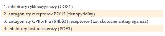 Klasické artériové antitrombotiká (klasické antitrombocytové lieky).