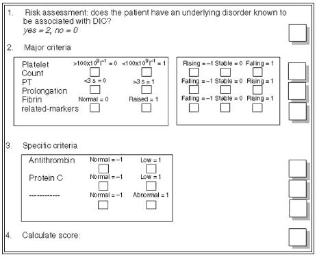 Scoring system for non-overt disseminated intravascular coagulation (DIC) (6)