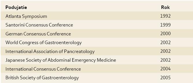 Podujatia a zasadnutia odborných spoločností o akútnej pankreatitíde. Tab. 1. Events and meetings of specialized groups concerning acute pancreatitis.