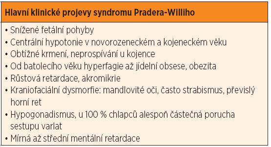 Klinické projevy syndromu Pradera-Williho.