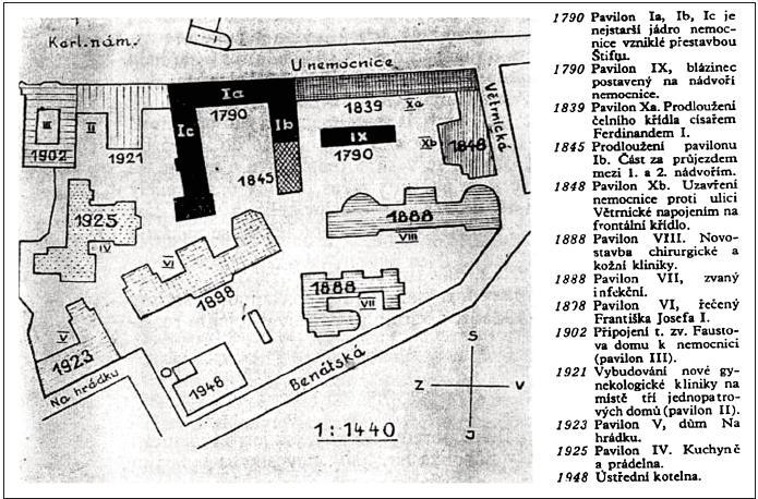Plán stavebního rozvoje všeobecné nemocnice v letech 1790–1948 podle J. Ryse a J. Vlčka z roku 1956