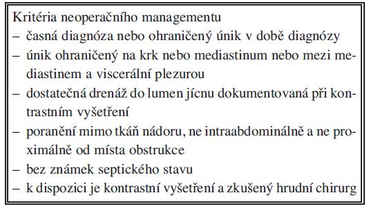 Kritéria neoperačního managementu perforace jícnu (zpracováno podle Altorjay, Chirica a Shaffera) Tab. 2. Criteria of inoperative management of esophageal perforations (according to Altorjay, Chirico and Shaffer)