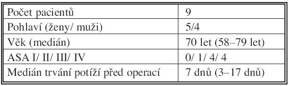Charakteristika souboru Tab. 1. The study group characteristics