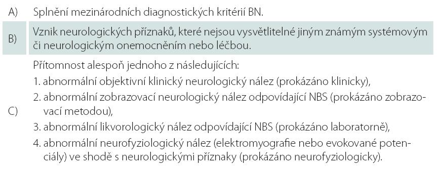 Diagnostická kritéria neuro-Behçetova syndromu (NBS) navržená Sivou a Saipem [11].