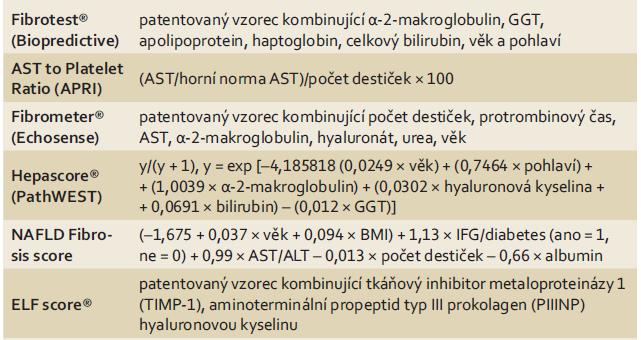 Početní algoritmy pro určení stadia jaterní fibrózy dle [6]. Tab. 1. Numerical algorithms to determine the stage of liver fibrosis according to [6].