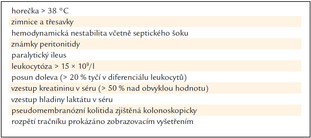Příznaky svědčící pro těžký průběh klostridiové kolitidy (převzaté z dokumentu Doporučený postup diagnostiky a léčby kolitidy vyvolané <i>Clostridium difficile</i> [7]).