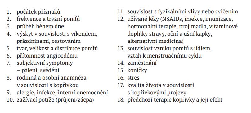 Anamnestický dotazník (EAACI/GA2LEN/EDF/WAO)