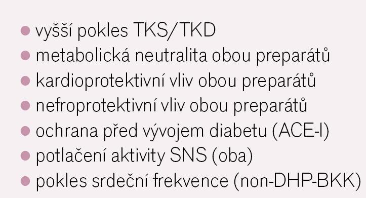 Význam kombinační léčby ACE-I (trandolapril )+ non DHP BKK (verapamil).