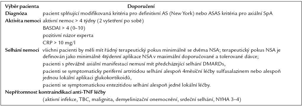2010 Doporučení České revmatologické společnosti pro aplikaci anti -TNF preparátů u pacientů s axiální SpA [26].