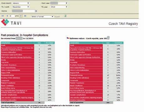 Hodnocení výkonu a komplikace II (ponecháno v původním jazyce)
