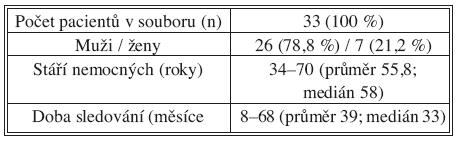 Demografické údaje Tab. 1. Demographic data