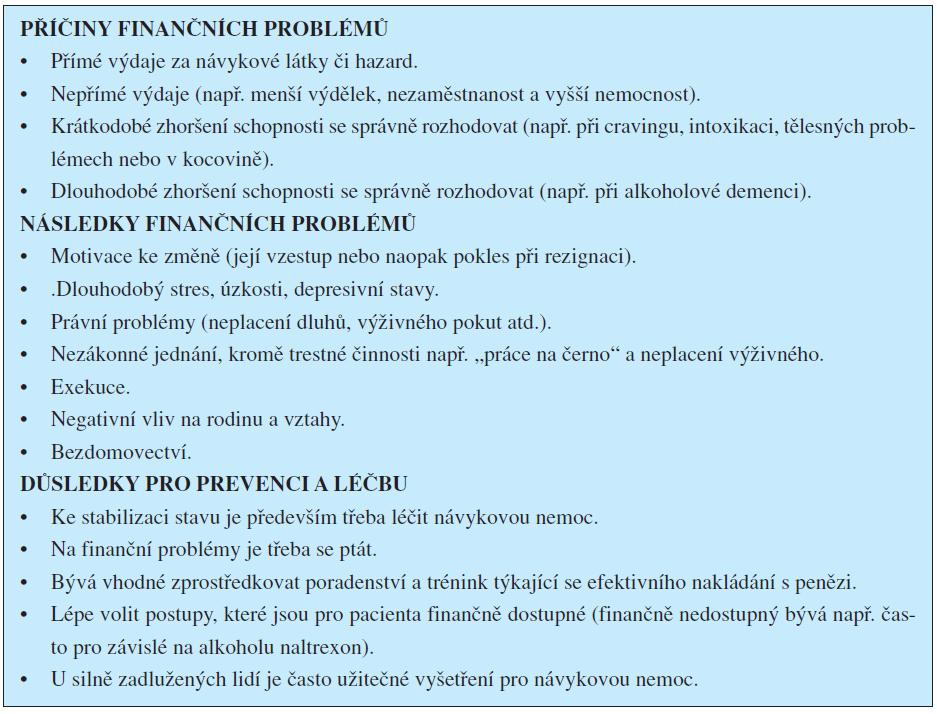Finanční problémy u lidí s návykovými nemocemi – příčiny, následky a důsledky pro léčbu