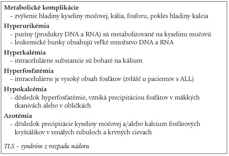 Metabolické abnormality pri TLS.