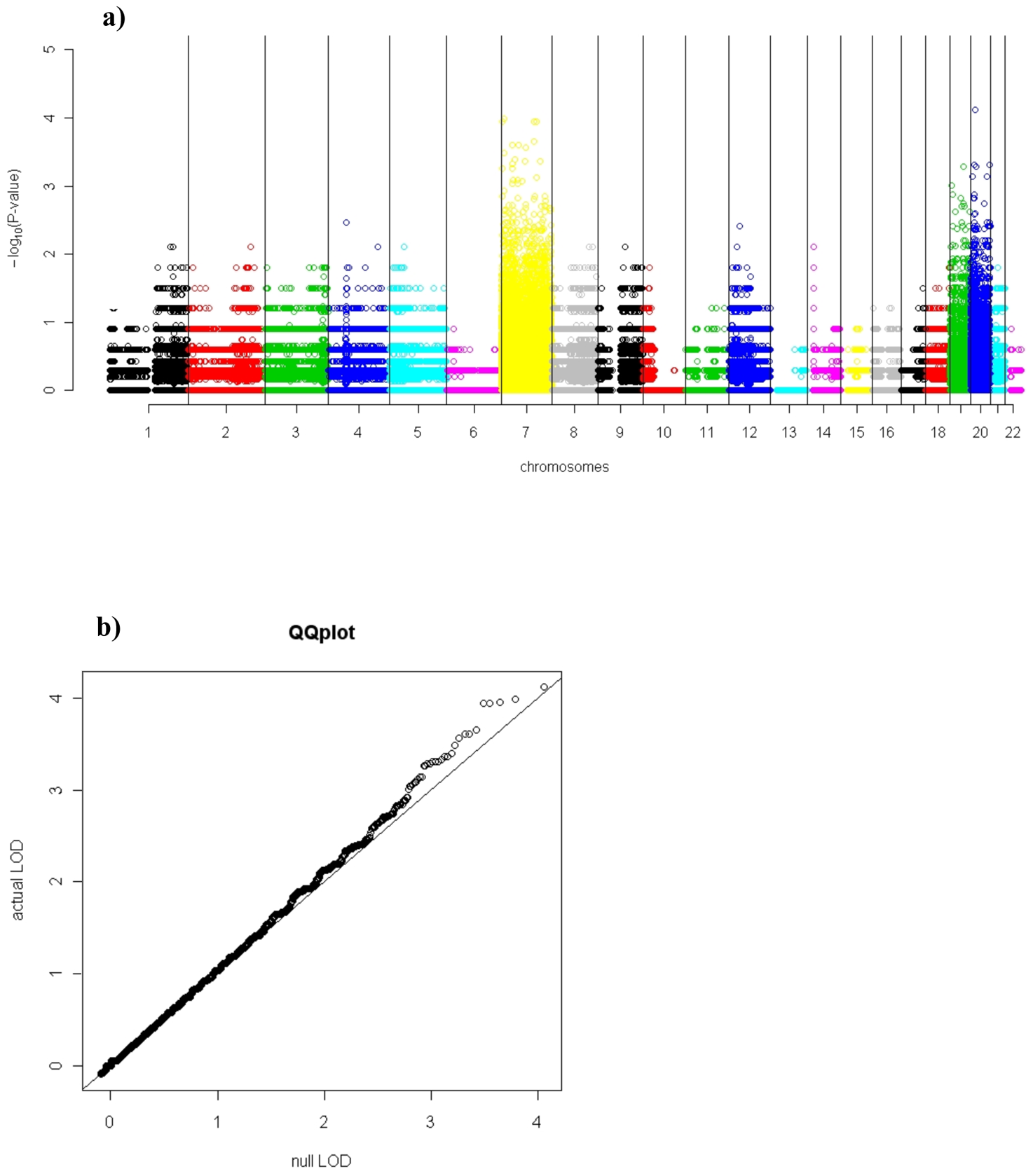 Genome wide ADT analysis of 178 TCGA glioblastoma samples.
