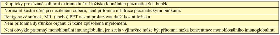 Tab. 5.4 Kritéria solitárního mimokostního plazmocytomu (International Myeloma Working Group, 2003).
