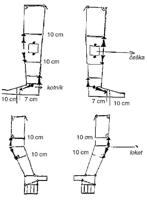 Měření obvodů končetin