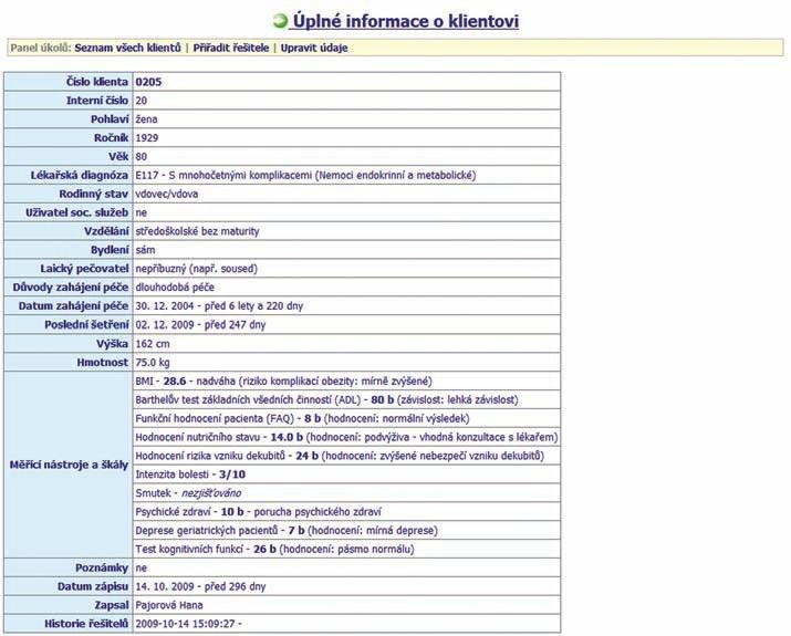Demografická data klientů v elektronické dokumentaci