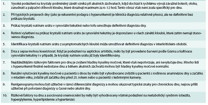 EULAR doporučení pro diagnózu dny