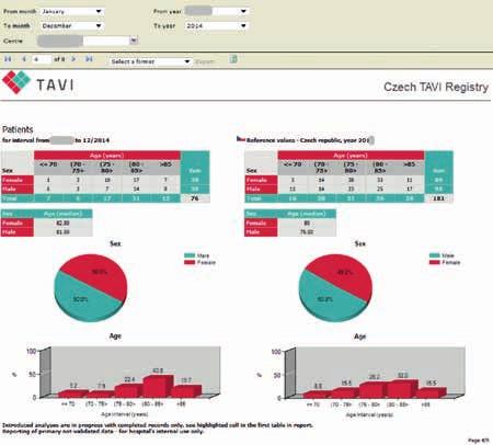 Charakteristika pacientů indikovaných k TAVI (ponecháno v původním jazyce)