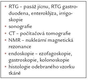Pomocná vyšetření GIT k diagnostice organického postižení.