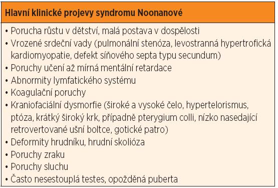 Klinické projevy syndromu Noonanové.